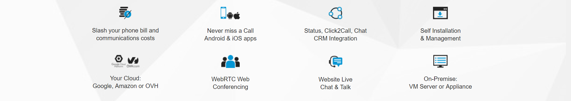 3cx Voice Apps
